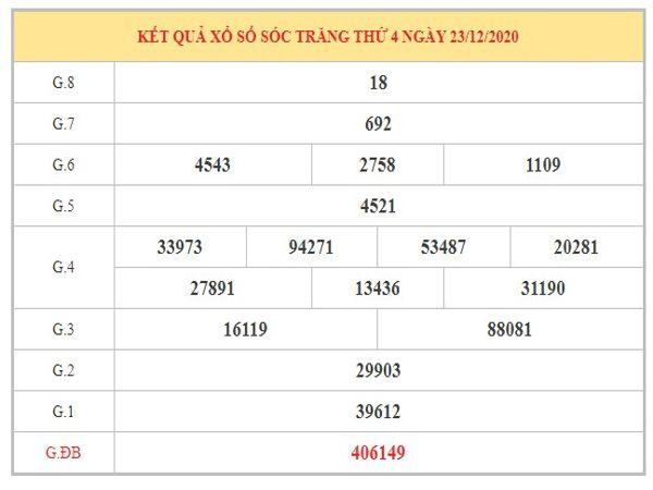 Thống kê KQXSST ngày 30/12/2020 dựa trên kết quả kì trước