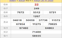 Dự đoán KQXSQT ngày 03/12/2020- xổ số quảng trị hôm nay