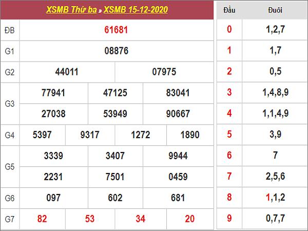 Soi cầu KQXSMB ngày 16/12/2020- xổ số miền bắc chuẩn xác
