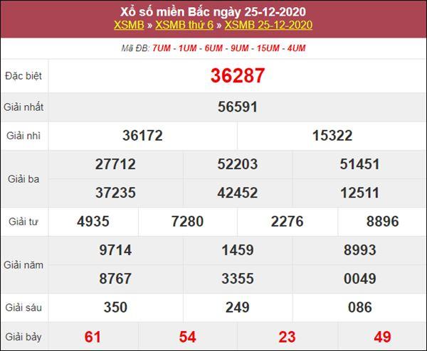 Soi cầu XSMB 26/12/2020 tham khảo cặp số miền Bắc thứ 7