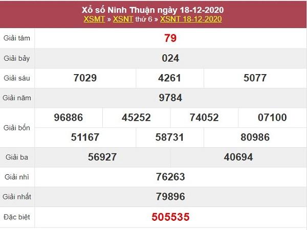 Thống kê xổ số Ninh Thuận 25/12/2020 thứ 6 chi tiết nhất