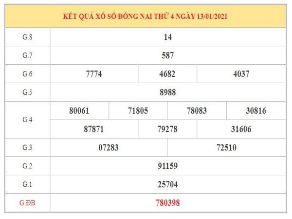 Nhận định KQXSDN ngày 20/1/2021 dựa trên kết quả xổ số Đồng Nai kì trước