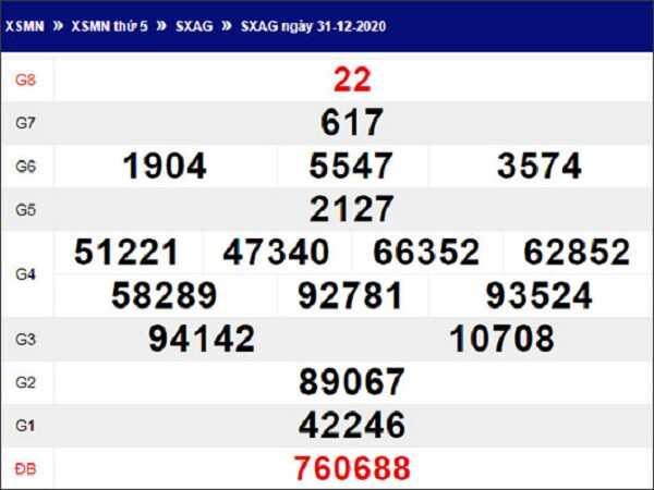 Tổng hợp phân tích KQXSAG ngày 07/01/2021- xổ số an giang
