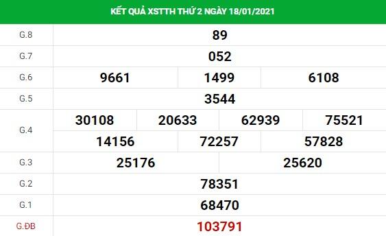 Phân tích kết quả XS Thừa Thiên Huế ngày 25/01/2021