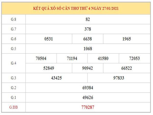 Nhận định KQXSST ngày 3/2/2021 dựa trên kết quả kỳ trước