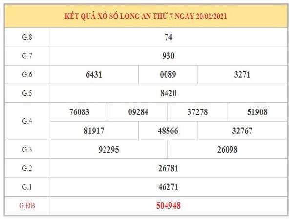 Phân tích KQXSLA ngày 27/2/2021 dựa trên kết quả kỳ trước