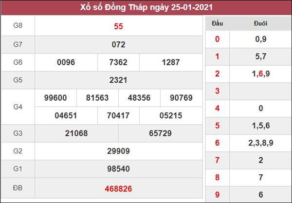 Nhận định KQXS Đồng Tháp 1/2/2021 chốt XSDT hôm nay