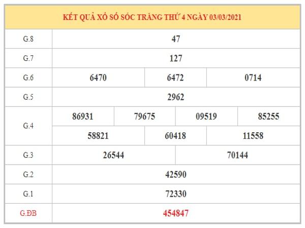 Nhận định KQXSST ngày 10/3/2021 dựa trên kết quả kỳ trước
