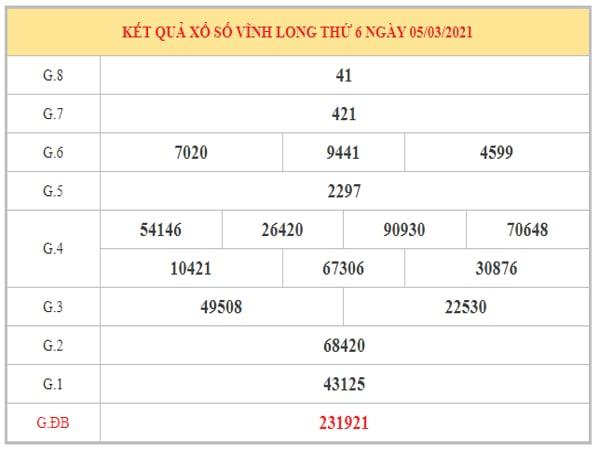 Thống kê KQXSVL ngày 12/3/2021 dựa trên kết quả kỳ trước