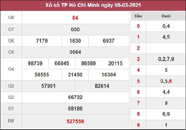 Thống kê XSHCM 13/3/2021 chốt bạch thủ lô Hồ Chí Minh thứ 7
