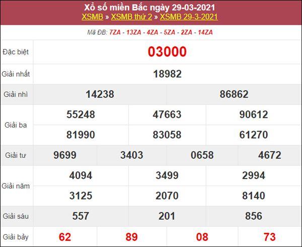 Phân tích XSMB 30/3/2021 chốt đầu đuôi giải đặc biệt thứ 3