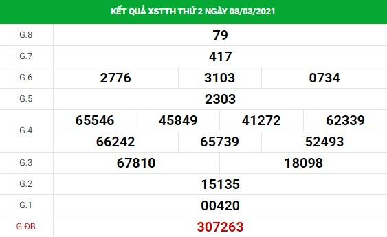 Phân tích kết quả XS Thừa Thiên Huế ngày 15/03/2021