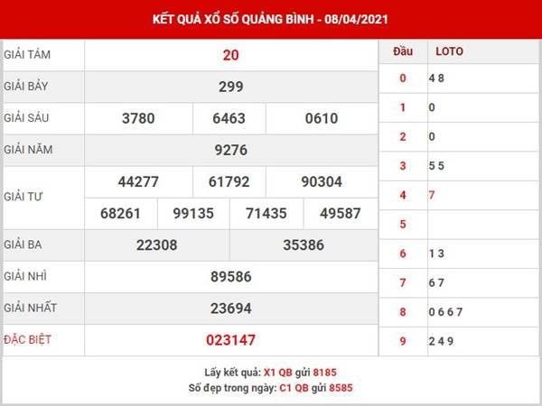Dự đoán kết quả XS Quảng Bình thứ 5 ngày 15/4/2021