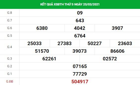 Soi cầu dự đoán XS Bình Thuận Vip ngày 01/04/2021