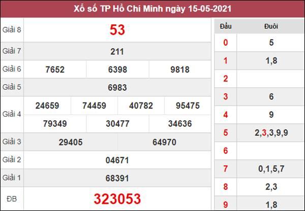 Phân tích XSHCM 17/5/2021 thứ 2 chốt cặp số vàng siêu chuẩn