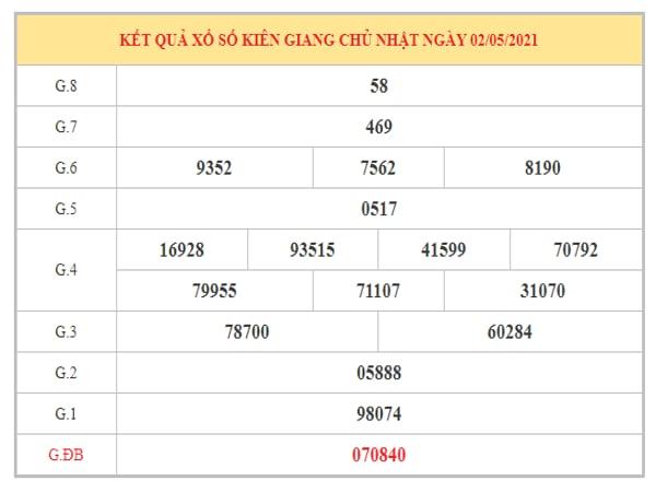 Phân tích KQXSKG ngày 9/5/2021 dựa trên kết quả kì trước