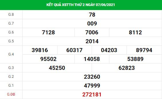 Phân tích xổ số Thừa Thiên Huế 14/6/2021 hôm nay thứ 2 chính xác