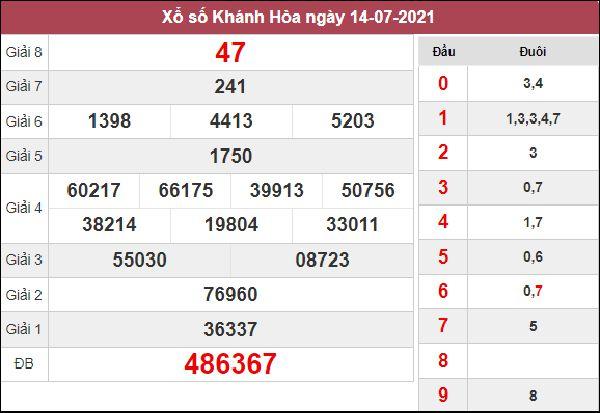 Soi cầu KQXS Khánh Hòa 18/7/2021 chủ nhật siêu chuẩn
