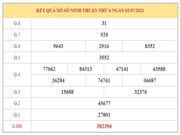 Dự đoán XSNT ngày 9/7/2021 dựa trên kết quả kì trước