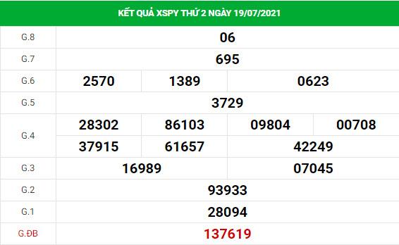 Soi cầu dự đoán xổ số Phú Yên 26/7/2021 chính xác
