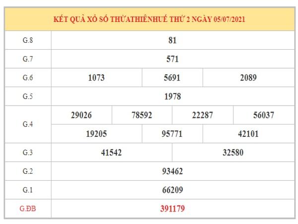 Nhận định KQXSTTH ngày 12/7/2021 dựa trên kết quả kì trước