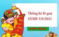 Thống kê lô gan SXMB 3/8/2021