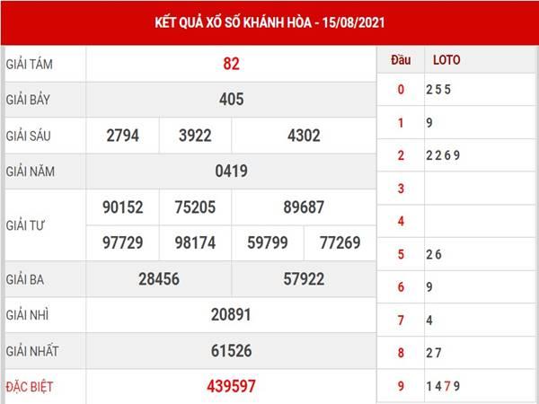 Dự đoán xổ số Khánh Hòa thứ 4 ngày 18/8/2021