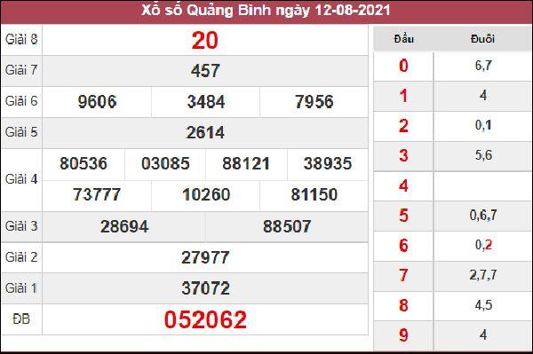 Phân tích SXQB 19/8/2021 thứ 5 chốt số đẹp đài Quảng Bình
