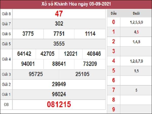 Thống kê XSKH 08-09-2021