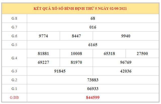 Phân tích KQXSBDI ngày 9/9/2021 dựa trên kết quả kì trước