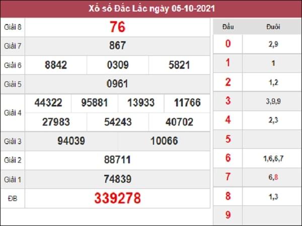 Nhận định XSDLK 12-10-2021