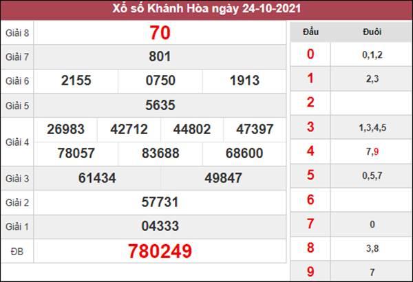 Phân tích XSKH 27/10/2021 thống kê cặp số về nhiều